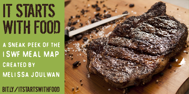 Sneak peek it starts with food s meal map the whole30 174 program