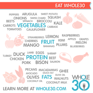 EatWhole30-Instagram