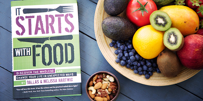 It starts with food the whole30 174 program