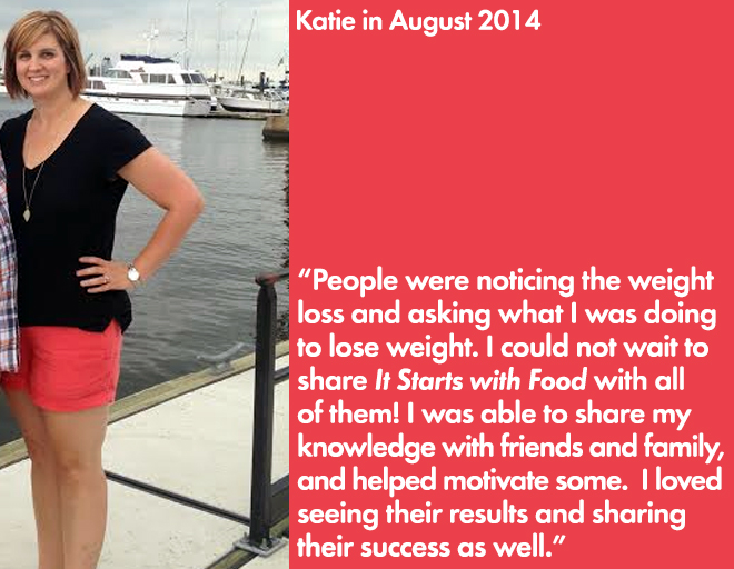 Whole30 and Weight Loss: Katie K.'s Story | The Whole30 ...