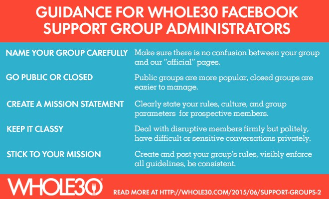 A Guide to Whole30 Facebook Support Groups - The Whole30