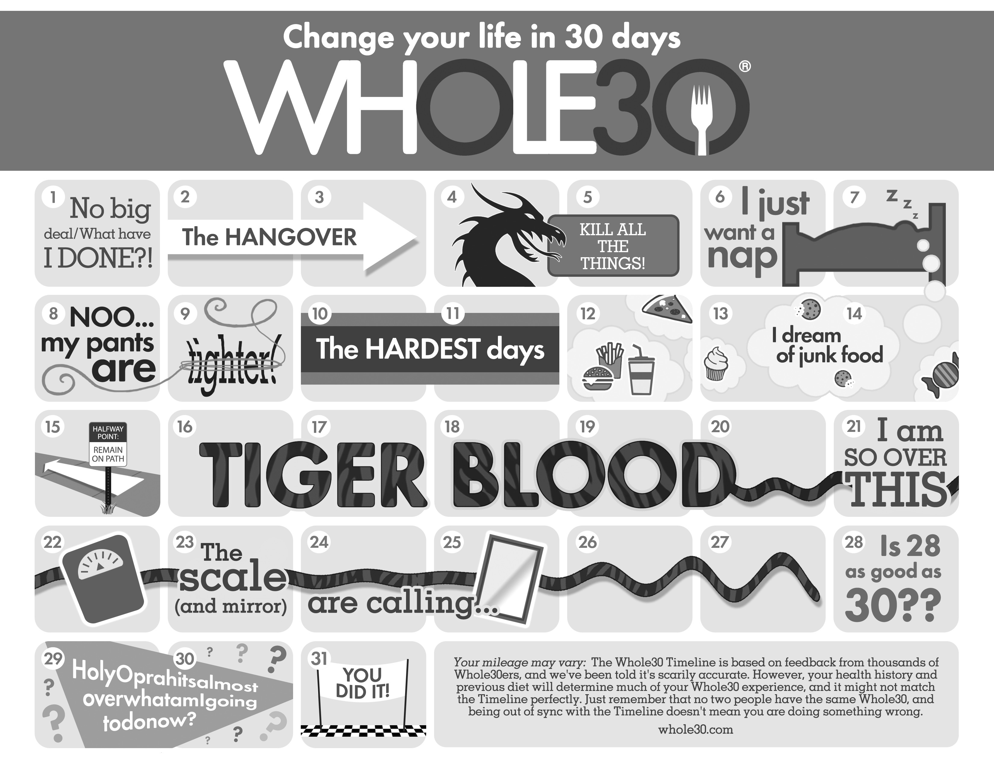 Your Exclusive #JanuaryWhole30 Share Graphics and Printable Calendar ...