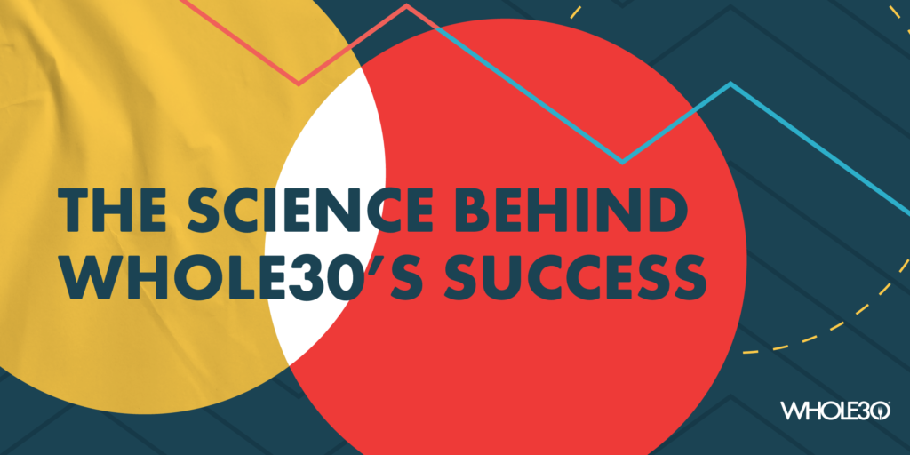 The Science Behind Whole30's Success